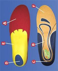 Shred Sole Insole Review And Buying Advice